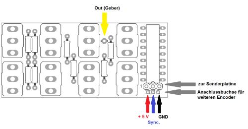 Anschlussbelegung des Multiswitch-Encoders